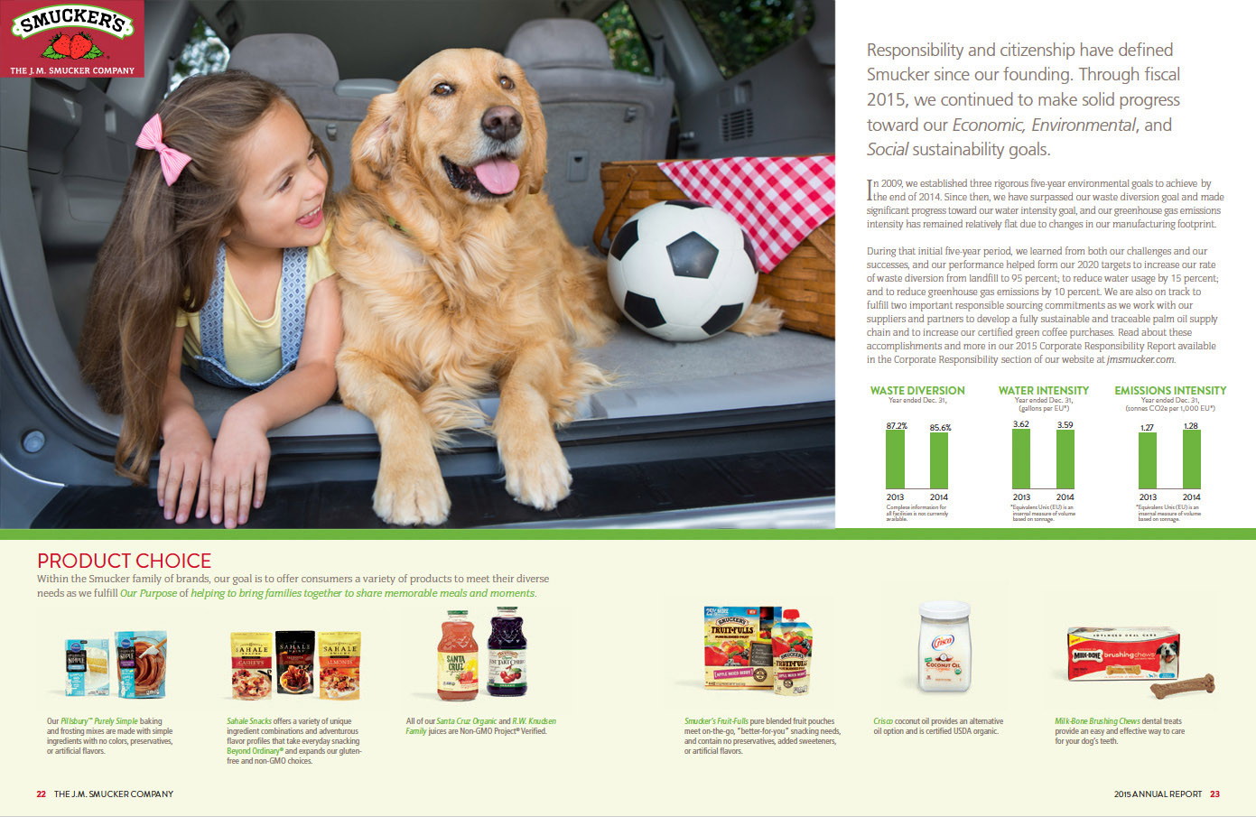 Commercial Photography | Smuckers Annual Report by Mark Rogers